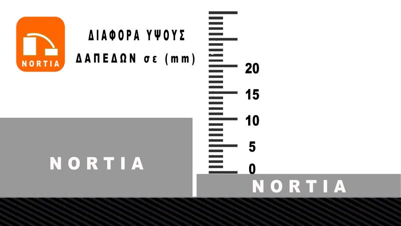 μετρηση διαφορα υψους δαπεδων - Nortia
