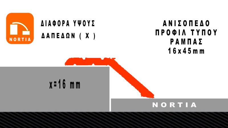προφιλ ανισοπεδο ραμπα -διαφορα υψους δαπεδων 16mm- Nortia