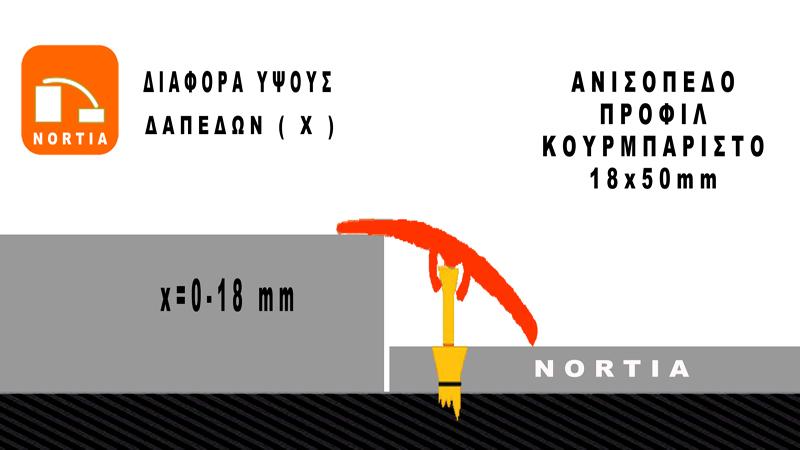 προφιλ πλακιδιων -διαφορα υψους δαπεδων 0-18mm- Nortia